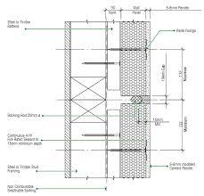 Standard Interior Wall Thickness Fire Rated Wall Details U2013 External Wall Panels
