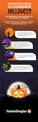 Schlafzimmerm El Top Tip Die Besten 25 Hunter Douglas Ideen Auf Pinterest