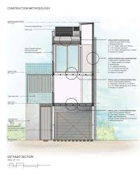 sustainable resilient homes in coastal communities