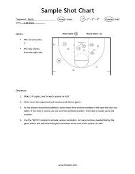 Basketball Stat Sheet Template Excel In Basketball Stat Sheets Hoops U Basketball