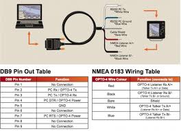 wiring diagram rs232 cable wiring diagram color serial can t