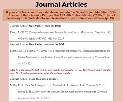 format apa citation apa citation style citation styles libguides at college of