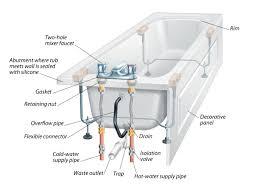 designs excellent tub overflow drain seal 91 deep water