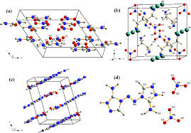 positive and negative linear compressibility and electronic