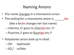 poly atomic ions chart lukex co