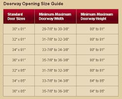 Standard Door Sizes Interior 36 Inch Door Dimensions Go Search For Door Sizes