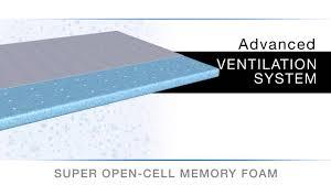 Sensorpedic Memory Foam U0026 Fiber Sensorgel Luxury 3 Inch Topper Youtube
