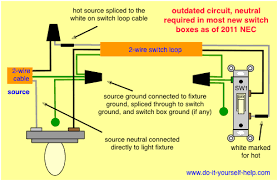 switch loop wiring diagram cabin how to u0027s pinterest home