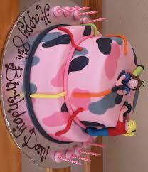 freyas cakes