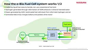 nissan murano years to avoid nissan proposes ethanol for future fuel cell cars to avoid