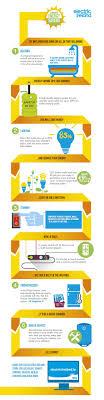 energy saving tips for summer summer energy saving tips infographic electric ireland