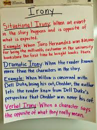 Irony Worksheet Anchoring Learning Using Anchor Charts Middle Teacher To