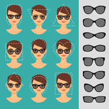blog how to choose glasses that suit the shape of your face