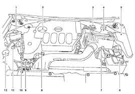 wiring diagram for 86 nissan z24 truck engine fixya