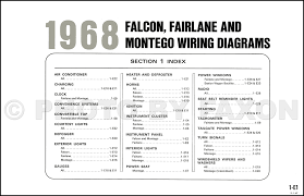 1968 falcon wiring diagram 1968 wiring diagrams instruction