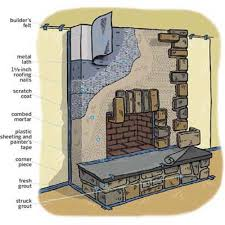 How To Resurface A Brick Fireplace by How To Build A Stone Veneer Fireplace Surround Cast Stone