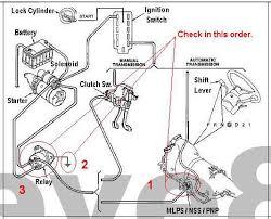 2005 ford f150 remote start 2005 ford f150 remote start wiring diagram efcaviation com