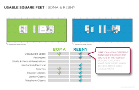 How To Calculate Floor Plan Area De Mystifying How We Measure Space From Usf To Rsf And