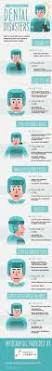 122 best dental images on pinterest dental brochures and
