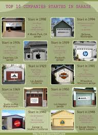 top 10 companies started in a garage infographic infographic