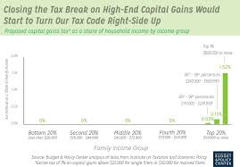 lack of a state capital gains tax means wealthiest 1 percent get a