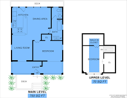 750 Sq Ft Property Details 1441 Page Street