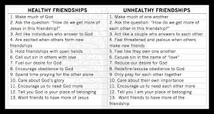 Healthy And Unhealthy Relationships Worksheets Friendship What S The Purpose Needham