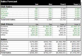 restaurant budget spreadsheet template in excel project
