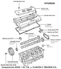 hyundai elantra 2 0 hyundai elantra 2 0 1996 auto images and specification
