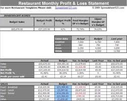 Restaurant Expenses Spreadsheet Restaurant Monthly Profit And Loss Statement Template For Excel