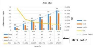 Exle Of Data Analysis Report by Best Excel Charts Types For Data Analysis Presentation And Reporting
