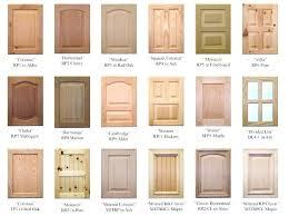 Types Of Kitchen Cabinet Doors Types Of Cabinet Doors Houzz