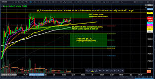 list please predict who the bitcoin btc live stream march 20 morning update range bound