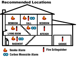 home fire safety plan cold weather in florida protect your florida home from fire