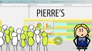 Binomial Probabilities Table Finding Binomial Probabilities Using Tables Video U0026 Lesson