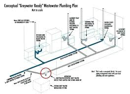 laundry sink plumbing diagram kitchen sink plumbing rough in diagram bathroom rough in diagram