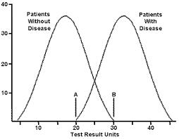 biostatistics for medical education webpath
