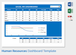Workforce Planning Template Excel Free Hr Dashboard Template 23 Free Word Excel Pdf Documents