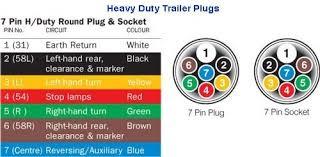 wiring diagram trailer plug 7 pin round wiring diagram light