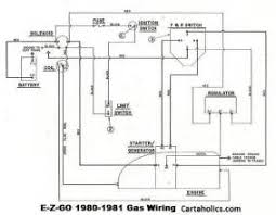 wiring diagram for ezgo gas golf cart u2013 the wiring diagram