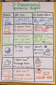 shapes shapes shapes 3d kindergarten kindergarten