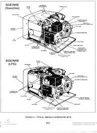 onan ggdb wire diagram diagram wiring diagrams for diy car repairs