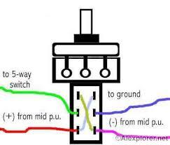 alexplorer u0027s axe hacks phase switching