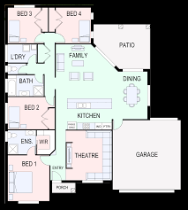 house and land packages affordable quality homes builders