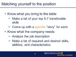 transferable skills cover letter employability skills are the