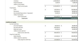 Rental Property Balance Sheet Template Sle Income Statements Basic Income Statement Pdf Sle Income