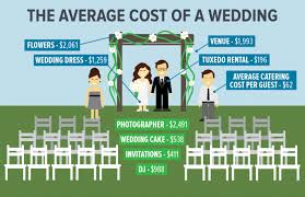 wedding flowers average cost average prices for wedding services