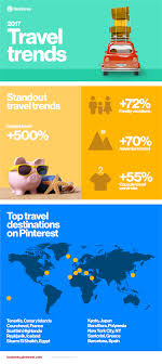 travel trends images 2017 travel trends top destinations and how to be there before png