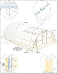 pvc greenhouse plans hoop