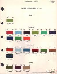 porsche yellow paint code porsche paint chart color reference